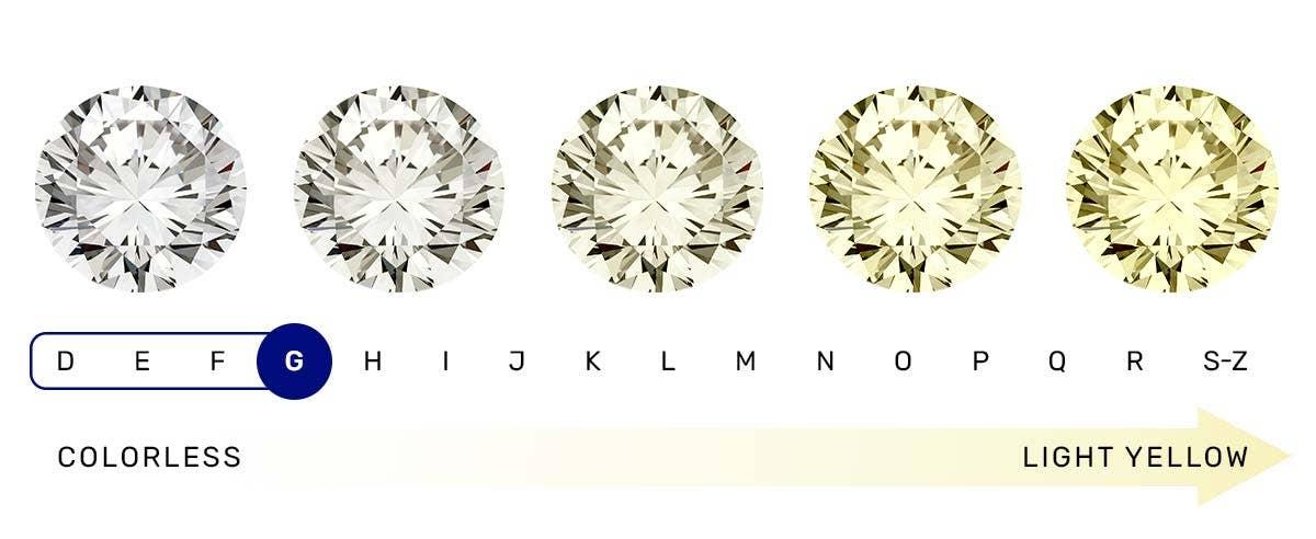 DiamondColor_Image2